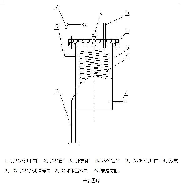 首页 >公司产品    取样冷却器结构采用沉浸式蛇形管表面冷却换热.
