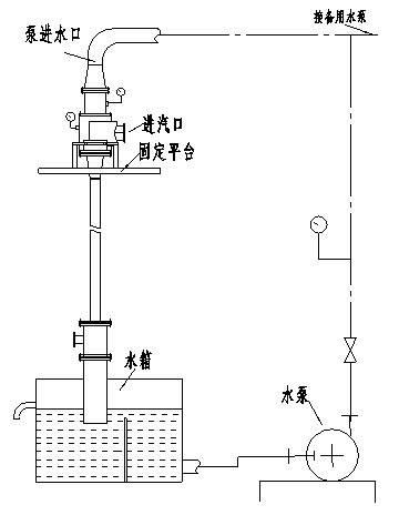 射水抽气器机构图